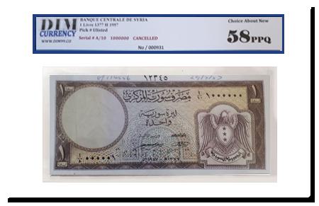 Museum of Islamic Dinar